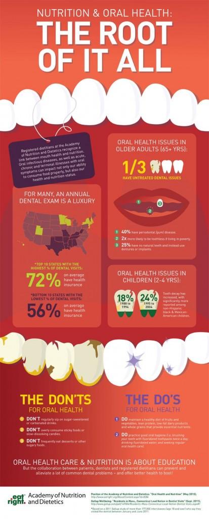 Dentist-Wilmington-MA