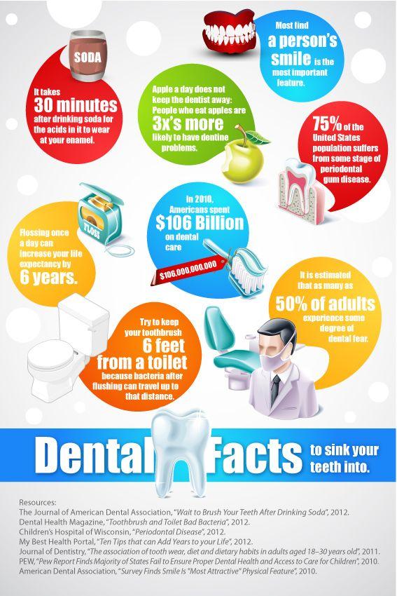 Wilmington MA Dentist